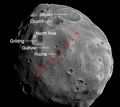 Rillerne på Phobos
