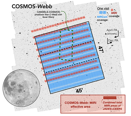 The James Webb Space Telescope program aims to map the earliest structures in the universe